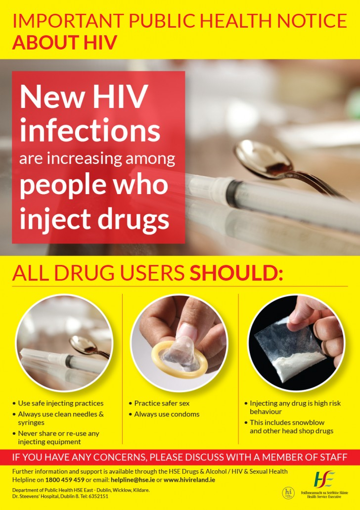 HIV Drug Use A4 Poster